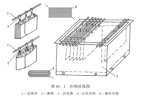 前处理设备——丝织物精练设备-精练槽练桶