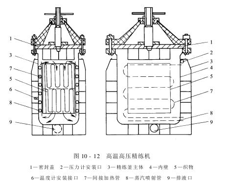 前处理设备——丝织物精练设备-高温高压精练机